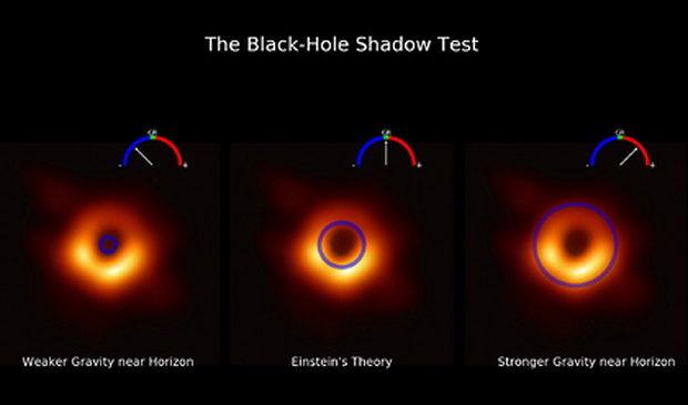 Черная дыра подтвердила правоту Эйнштейна
